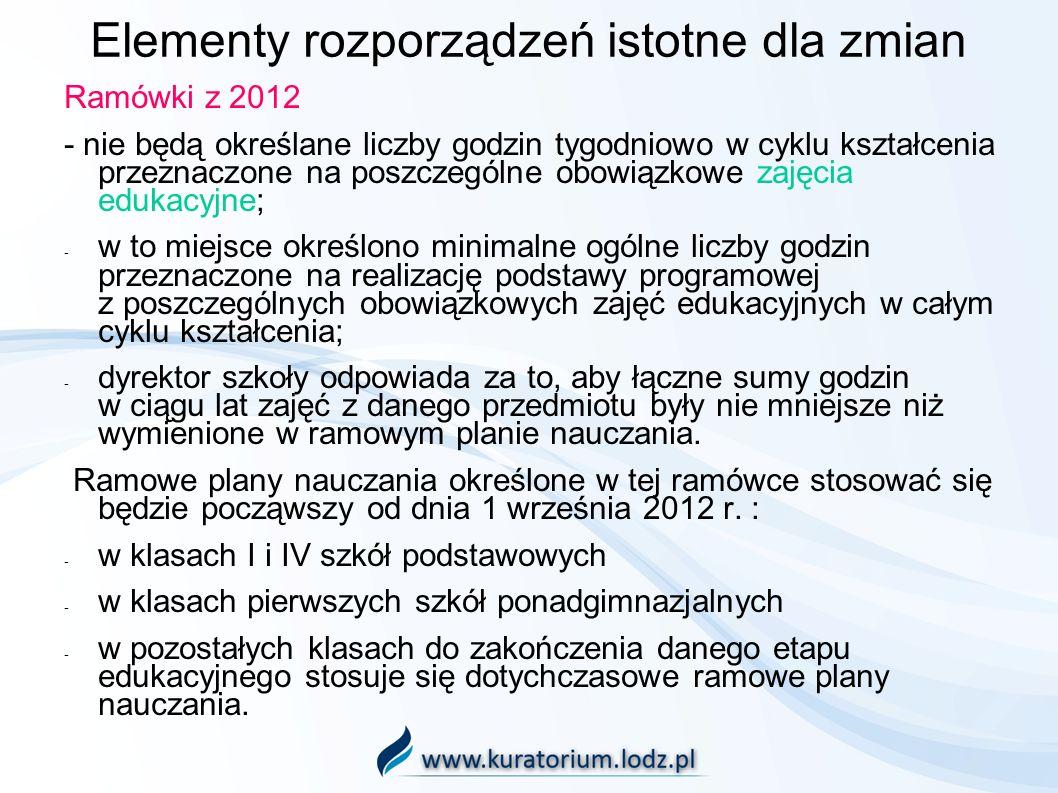 Elementy rozporządzeń istotne dla zmian Ramówki z 2012 - nie będą określane liczby godzin tygodniowo w cyklu kształcenia przeznaczone na poszczególne