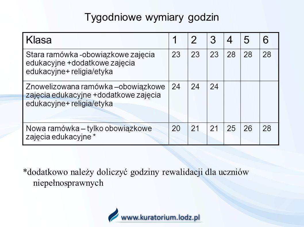 Tygodniowe wymiary godzin Klasa123456 Stara ramówka -obowiązkowe zajęcia edukacyjne +dodatkowe zajęcia edukacyjne+ religia/etyka 23 28 Znowelizowana r