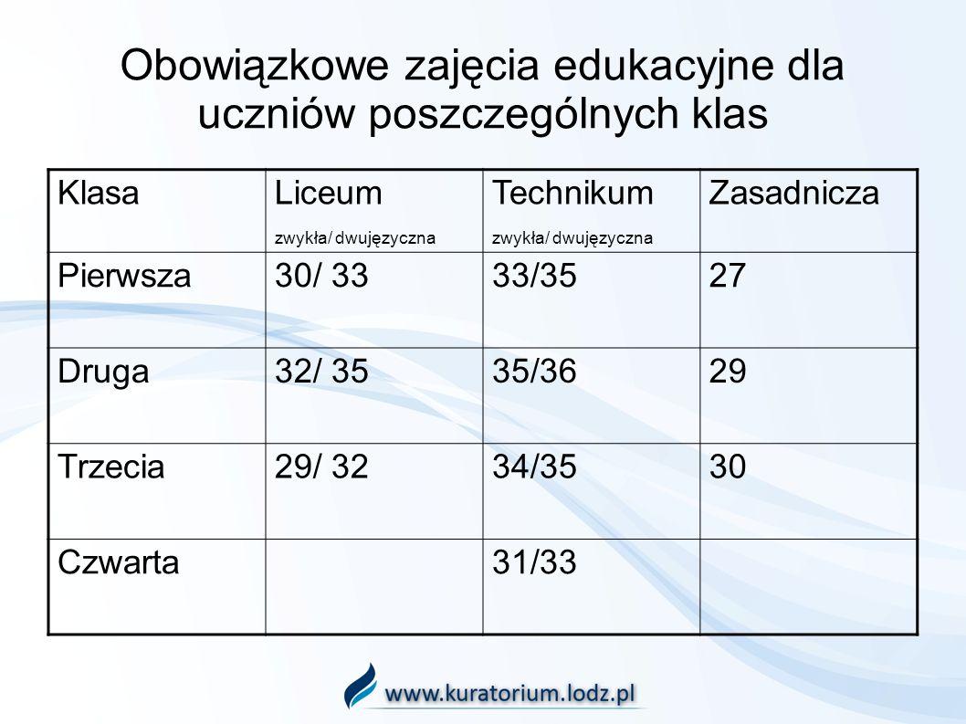 Obowiązkowe zajęcia edukacyjne dla uczniów poszczególnych klas Klasa Liceum zwykła/ dwujęzyczna Technikum zwykła/ dwujęzyczna Zasadnicza Pierwsza30/ 3