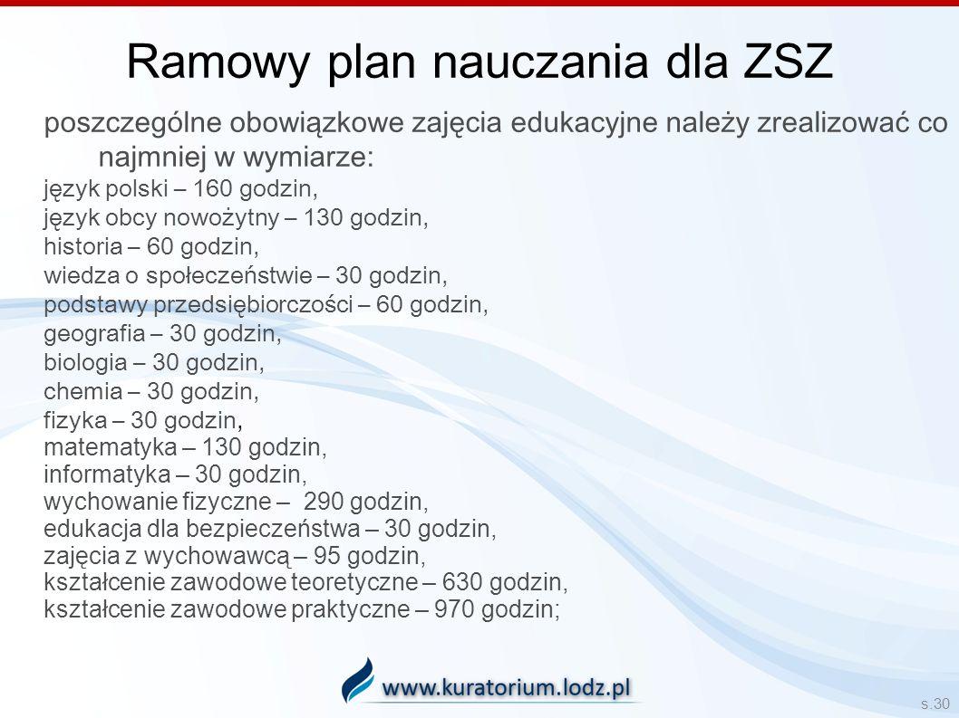s.30 poszczególne obowiązkowe zajęcia edukacyjne należy zrealizować co najmniej w wymiarze: język polski – 160 godzin, język obcy nowożytny – 130 godz