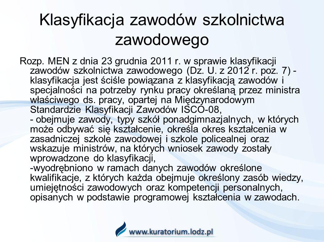Klasyfikacja zawodów szkolnictwa zawodowego Rozp. MEN z dnia 23 grudnia 2011 r. w sprawie klasyfikacji zawodów szkolnictwa zawodowego (Dz. U. z 2012 r