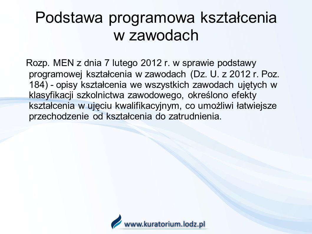 Podstawa programowa kształcenia w zawodach Rozp. MEN z dnia 7 lutego 2012 r. w sprawie podstawy programowej kształcenia w zawodach (Dz. U. z 2012 r. P