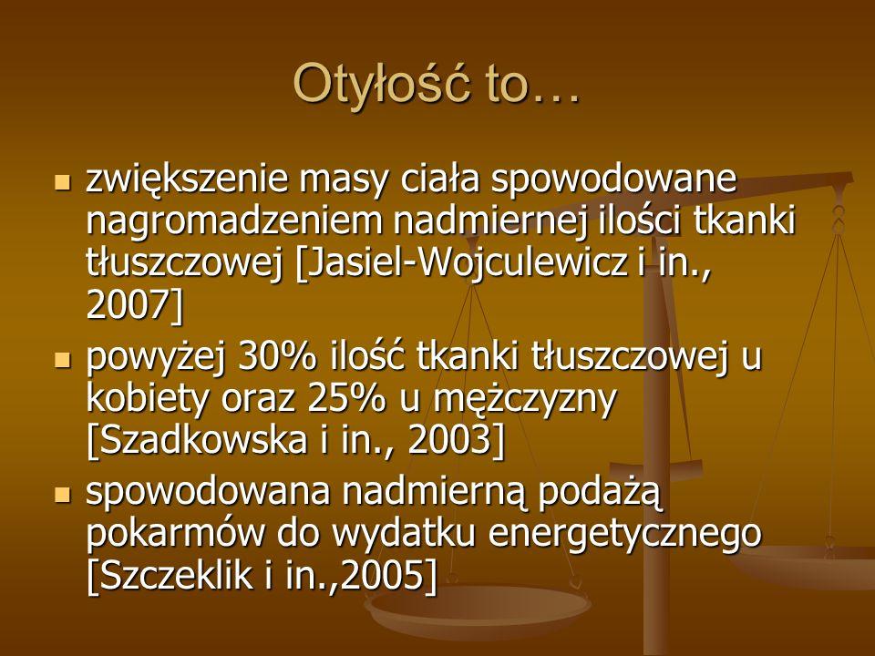 Otyłość to… zwiększenie masy ciała spowodowane nagromadzeniem nadmiernej ilości tkanki tłuszczowej [Jasiel-Wojculewicz i in., 2007] zwiększenie masy c
