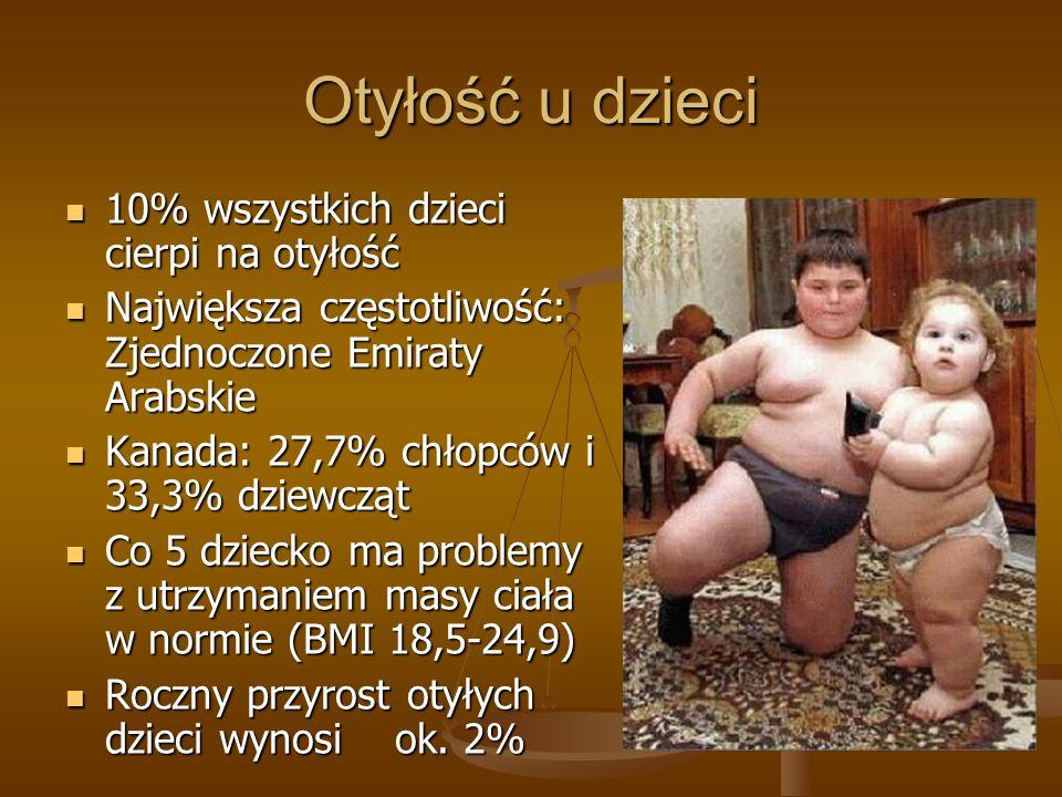 Otyłość u dzieci 10% wszystkich dzieci cierpi na otyłość 10% wszystkich dzieci cierpi na otyłość Największa częstotliwość: Zjednoczone Emiraty Arabski