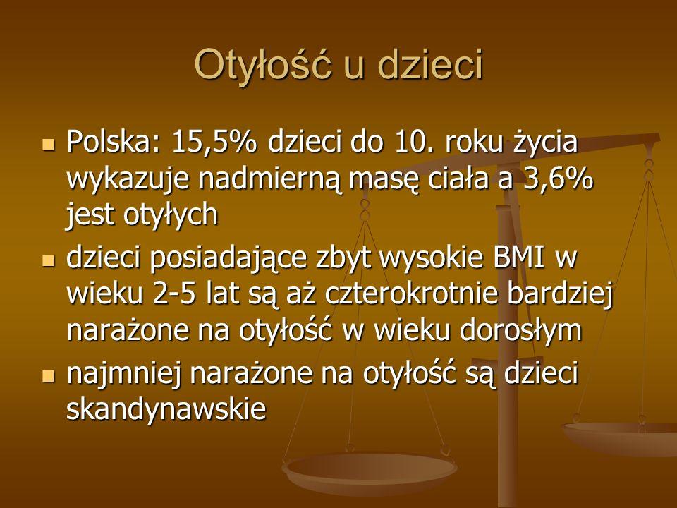 Otyłość u dzieci Polska: 15,5% dzieci do 10. roku życia wykazuje nadmierną masę ciała a 3,6% jest otyłych Polska: 15,5% dzieci do 10. roku życia wykaz