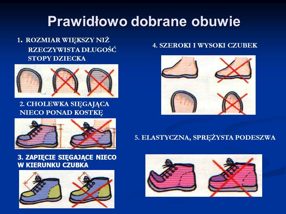Prawidłowo dobrane obuwie 1. ROZMIAR WIĘKSZY NIŻ RZECZYWISTA DŁUGOŚĆ STOPY DZIECKA 2. CHOLEWKA SIĘGAJĄCA NIECO PONAD KOSTKĘ 3. ZAPIĘCIE SIĘGAJĄCE NIEC