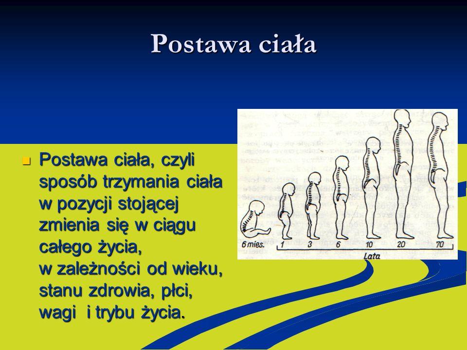 Postawa ciała Postawa ciała, czyli sposób trzymania ciała w pozycji stojącej zmienia się w ciągu całego życia, w zależności od wieku, stanu zdrowia, p