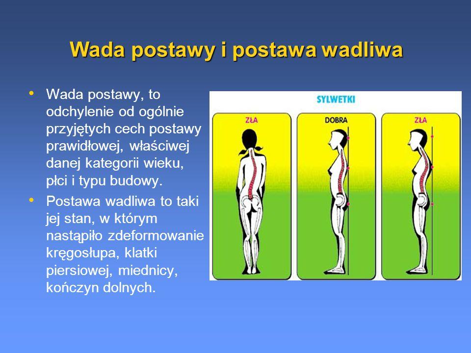 Wada postawy i postawa wadliwa Wada postawy, to odchylenie od ogólnie przyjętych cech postawy prawidłowej, właściwej danej kategorii wieku, płci i typ