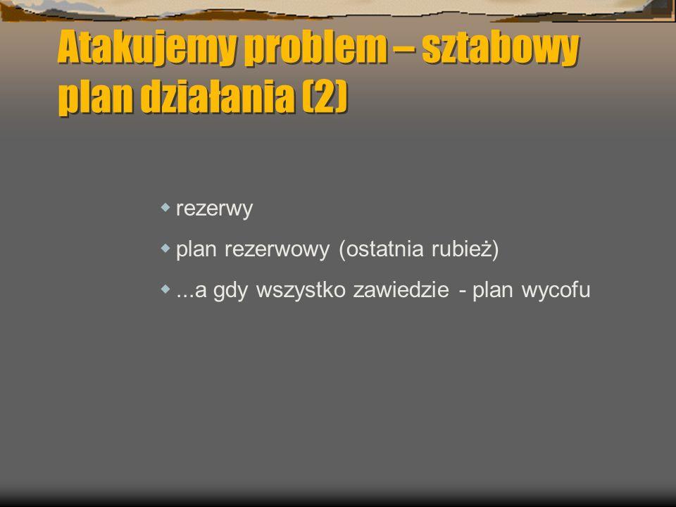 Atakujemy problem – sztabowy plan działania (2) rezerwy plan rezerwowy (ostatnia rubież)...a gdy wszystko zawiedzie - plan wycofu