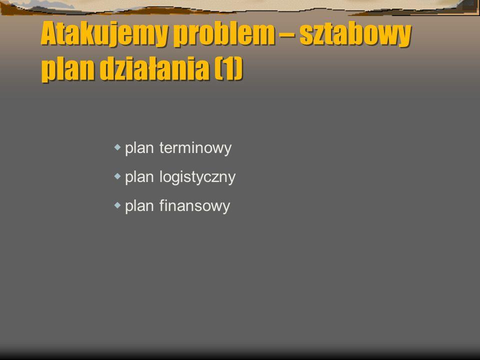 Atakujemy problem – sztabowy plan działania (1) plan terminowy plan logistyczny plan finansowy