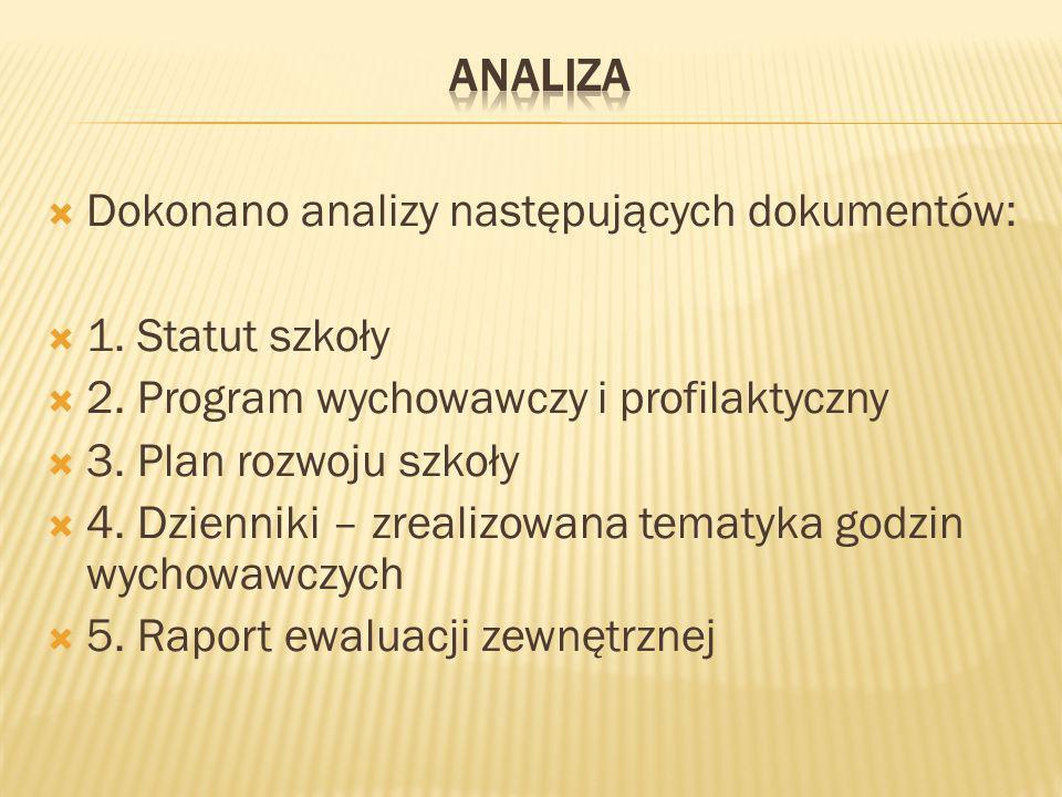 Dokonano analizy następujących dokumentów: 1. Statut szkoły 2.