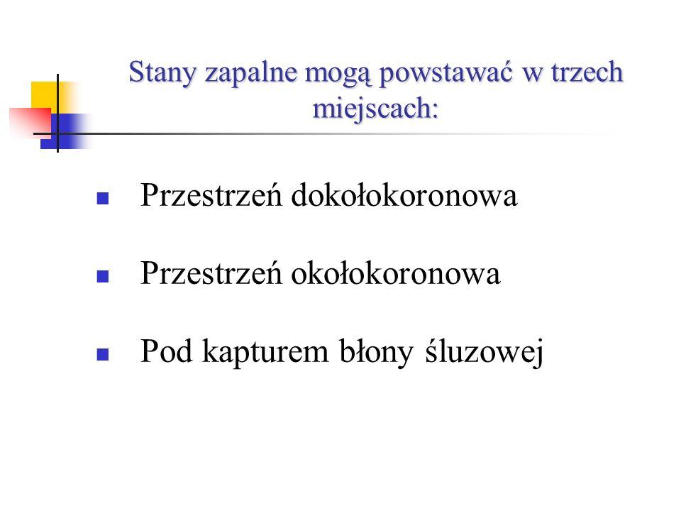 Stany zapalne mogą powstawać w trzech miejscach: Przestrzeń dokołokoronowa Przestrzeń okołokoronowa Pod kapturem błony śluzowej