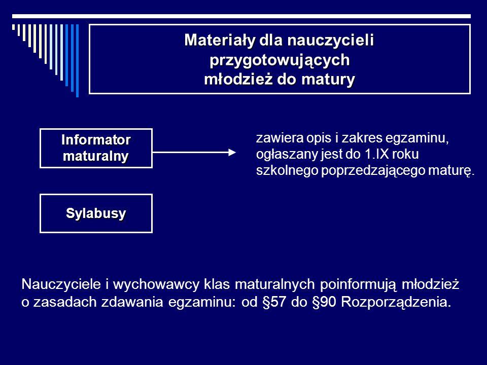 Materiały dla nauczycieli przygotowujących młodzież do matury Informator maturalny Sylabusy zawiera opis i zakres egzaminu, ogłaszany jest do 1.IX roku szkolnego poprzedzającego maturę.