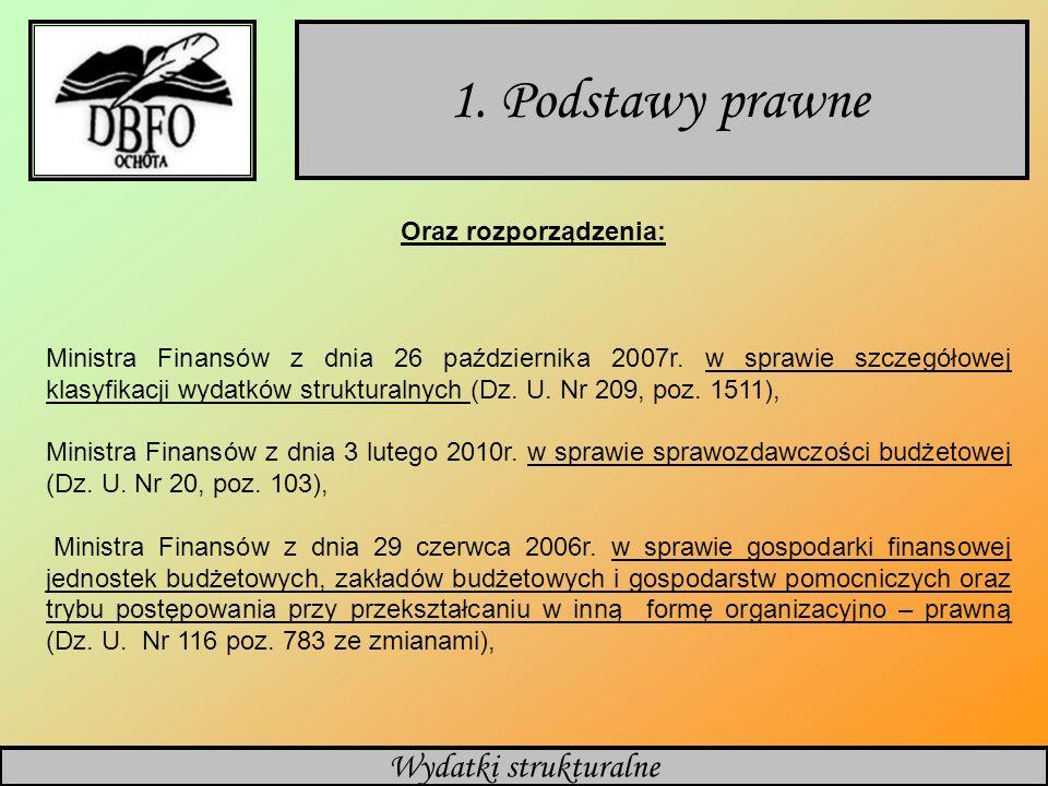 Polityka rachunkowości 1. Podstawy prawne Oraz rozporządzenia: Ministra Finansów z dnia 26 października 2007r. w sprawie szczegółowej klasyfikacji wyd