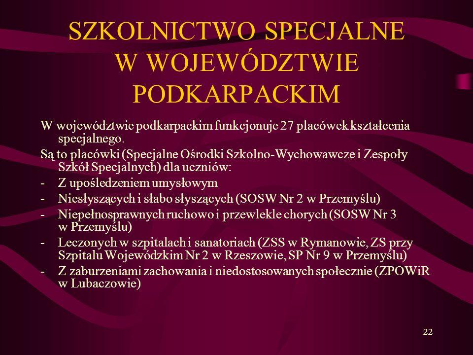 22 SZKOLNICTWO SPECJALNE W WOJEWÓDZTWIE PODKARPACKIM W województwie podkarpackim funkcjonuje 27 placówek kształcenia specjalnego. Są to placówki (Spec