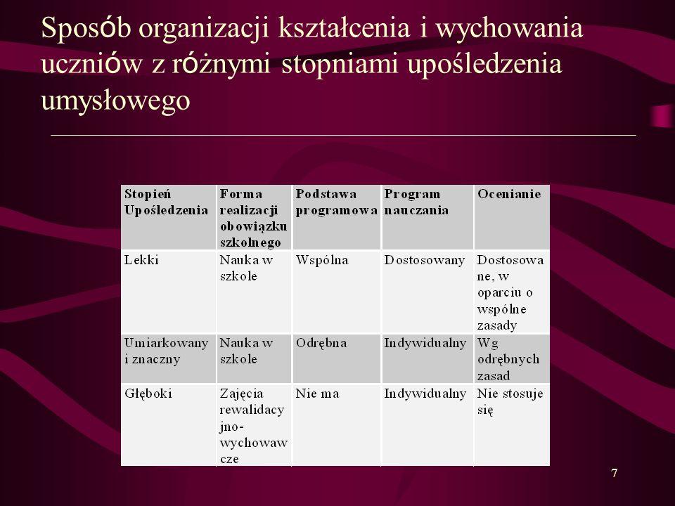 7 Spos ó b organizacji kształcenia i wychowania uczni ó w z r ó żnymi stopniami upośledzenia umysłowego