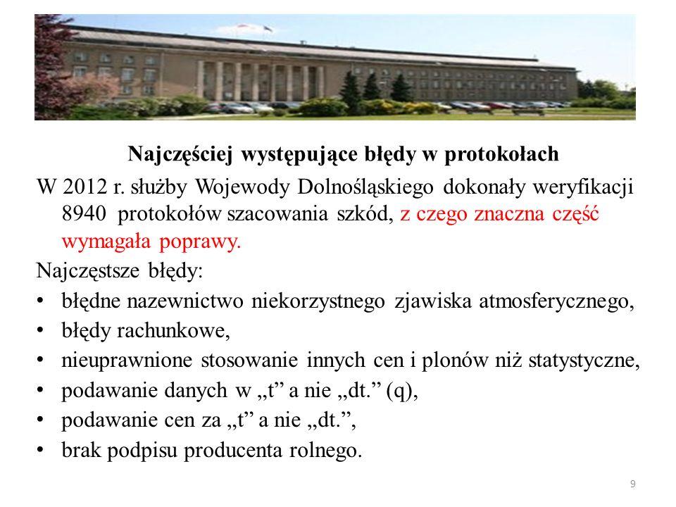 W 2012 r. służby Wojewody Dolnośląskiego dokonały weryfikacji 8940 protokołów szacowania szkód, z czego znaczna część wymagała poprawy. Najczęstsze bł