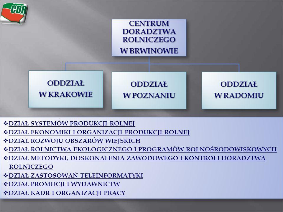 DZIAŁ SYSTEMÓW PRODUKCJI ROLNEJ DZIAŁ EKONOMIKI I ORGANIZACJI PRODUKCJI ROLNEJ DZIAŁ ROZWOJU OBSZARÓW WIEJSKICH DZIAŁ ROLNICTWA EKOLOGICZNEGO I PROGRA