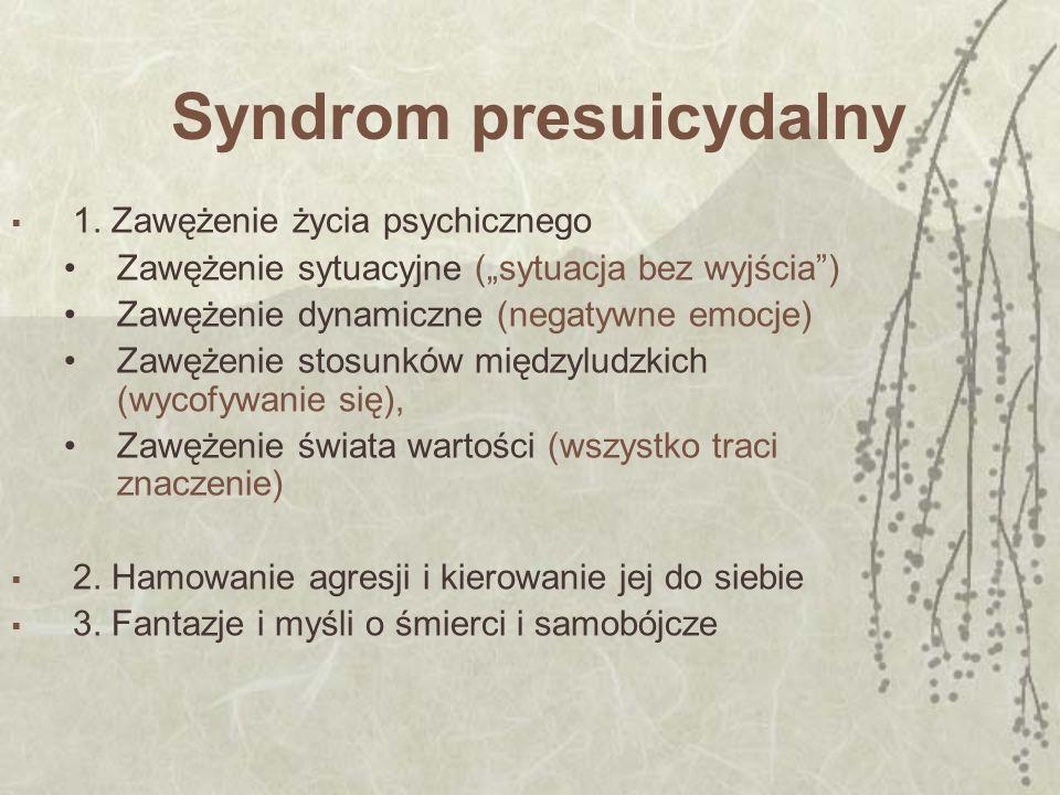 Syndrom presuicydalny 1. Zawężenie życia psychicznego Zawężenie sytuacyjne (sytuacja bez wyjścia) Zawężenie dynamiczne (negatywne emocje) Zawężenie st