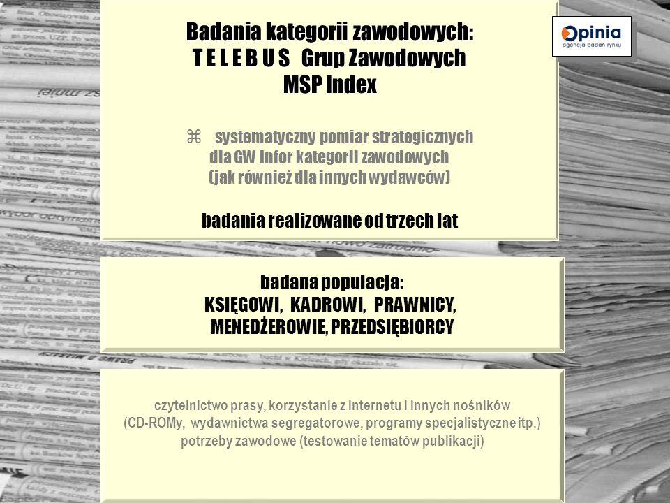 Badania kategorii zawodowych: T E L E B U S Grup Zawodowych MSP Index systematyczny pomiar strategicznych dla GW Infor kategorii zawodowych (jak również dla innych wydawców) badania realizowane od trzech lat czytelnictwo prasy, korzystanie z internetu i innych nośników (CD-ROMy, wydawnictwa segregatorowe, programy specjalistyczne itp.) potrzeby zawodowe (testowanie tematów publikacji) badana populacja: KSIĘGOWI, KADROWI, PRAWNICY, MENEDŻEROWIE, PRZEDSIĘBIORCY