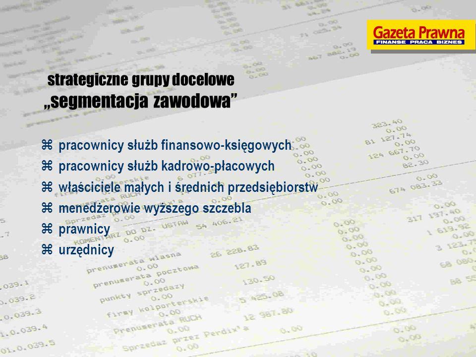 strategiczne grupy docelowe segmentacja zawodowa z pracownicy służb finansowo-księgowych z pracownicy służb kadrowo-płacowych z właściciele małych i średnich przedsiębiorstw z menedżerowie wyższego szczebla z prawnicy z urzędnicy