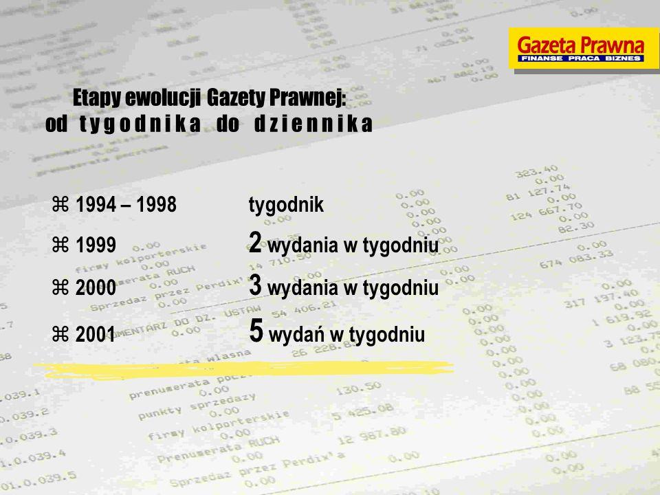 Etapy ewolucji Gazety Prawnej: od t y g o d n i k a do d z i e n n i k a z 1994 – 1998tygodnik z 1999 2 wydania w tygodniu z 2000 3 wydania w tygodniu z 2001 5 wydań w tygodniu