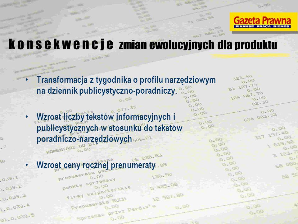 k o n s e k w e n c j e zmian ewolucyjnych dla produktu Transformacja z tygodnika o profilu narzędziowym na dziennik publicystyczno-poradniczy.