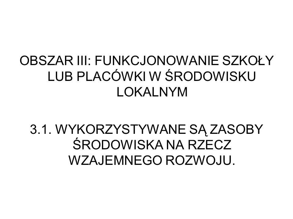 Szkoła współpracuje z następującymi instytucjami: –Poradnia Psychologiczno-Pedagogiczna w Białobrzegach –Komenda Powiatowa Policji w Białobrzegach –GOPS w Promnie –PCPR przy MGOPS w Białobrzegach –Urząd Gminy Promna –Biblioteka Publiczna w Promnie –kuratorzy sądowi –MGOK w Białobrzegach –Straż Pożarna w Białobrzegach –SPZOZ w Promnie z siedzibą w Falęcicach –Starostwo w Białobrzegach –Sąd Rodzinny