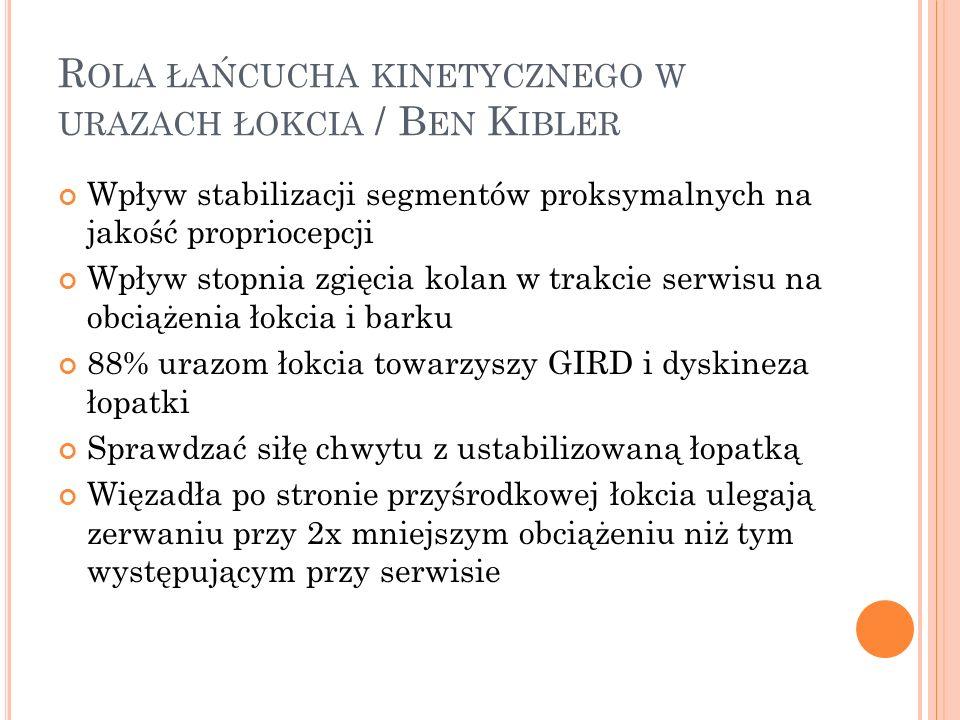 R OLA ŁAŃCUCHA KINETYCZNEGO W URAZACH ŁOKCIA / B EN K IBLER C.