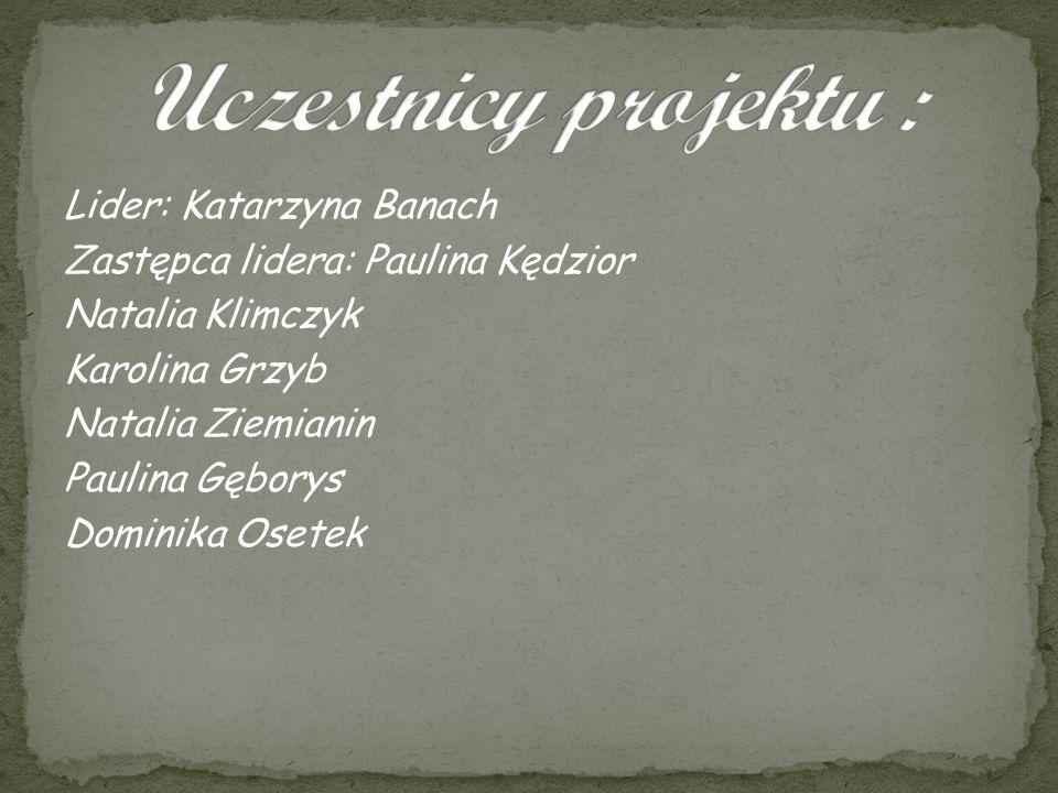 Lider: Katarzyna Banach Zastępca lidera: Paulina Kędzior Natalia Klimczyk Karolina Grzyb Natalia Ziemianin Paulina Gęborys Dominika Osetek