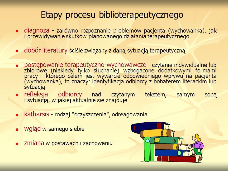 Etapy procesu biblioterapeutycznego diagnoza - zarówno rozpoznanie problemów pacjenta (wychowanka), jak i przewidywanie skutków planowanego działania