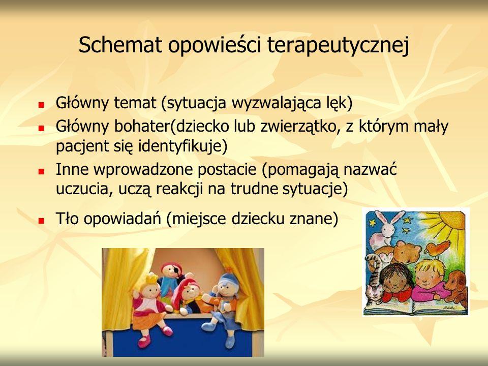 Schemat opowieści terapeutycznej Główny temat (sytuacja wyzwalająca lęk) Główny bohater(dziecko lub zwierzątko, z którym mały pacjent się identyfikuje