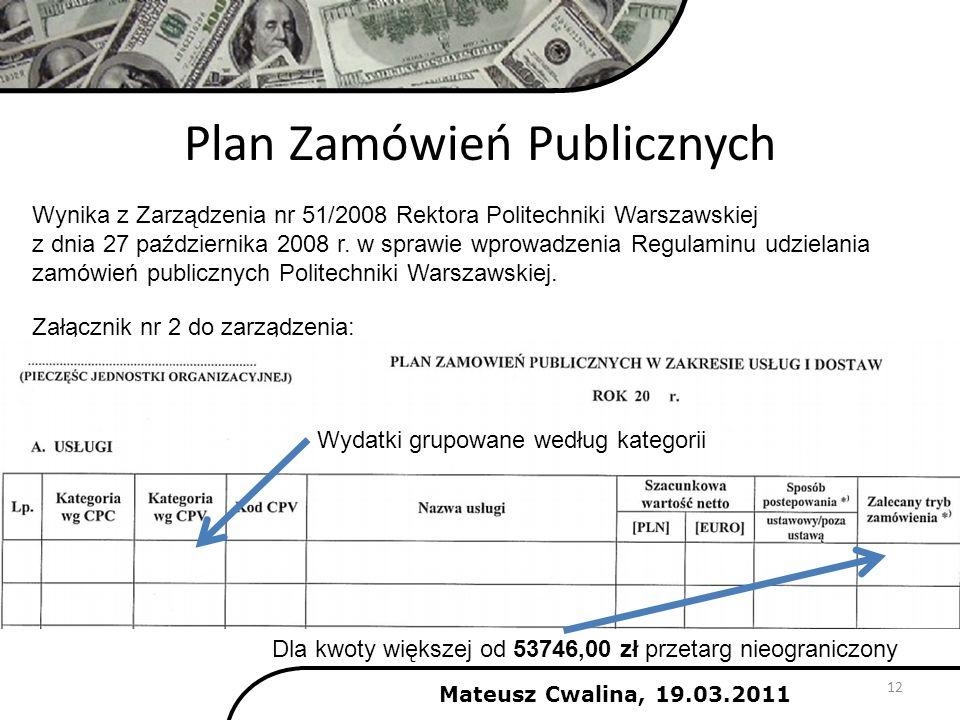 Plan Zamówień Publicznych 12 Wynika z Zarządzenia nr 51/2008 Rektora Politechniki Warszawskiej z dnia 27 października 2008 r. w sprawie wprowadzenia R
