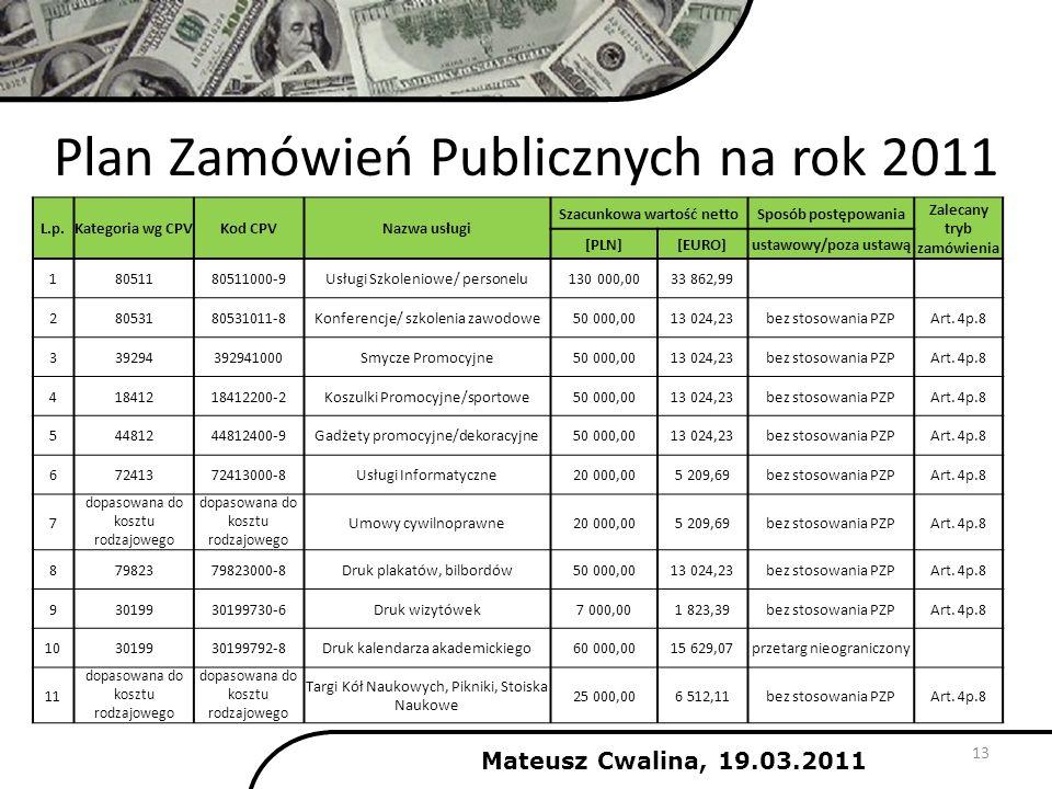 Plan Zamówień Publicznych na rok 2011 13 Mateusz Cwalina, 19.03.2011 L.p.Kategoria wg CPVKod CPVNazwa usługi Szacunkowa wartość nettoSposób postępowan