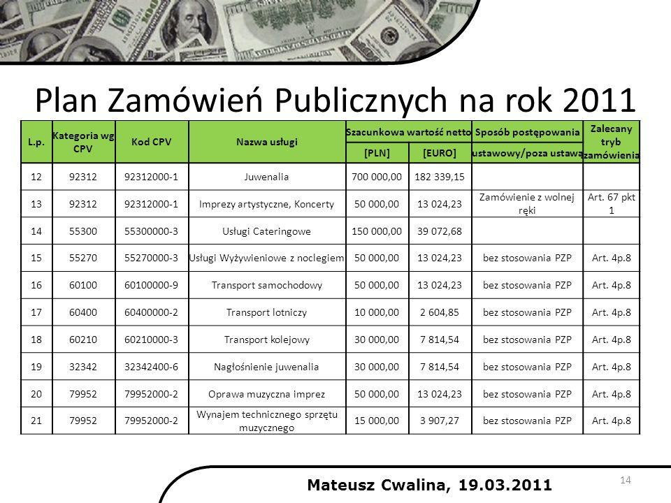 Plan Zamówień Publicznych na rok 2011 14 Mateusz Cwalina, 19.03.2011 L.p. Kategoria wg CPV Kod CPVNazwa usługi Szacunkowa wartość nettoSposób postępow