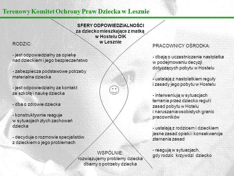 Terenowy Komitet Ochrony Praw Dziecka w Lesznie PRACOWNICY OŚRODKA: - dbają o uczestniczenie nastolatka w podejmowaniu decyzji dotyczących pobytu w Ho