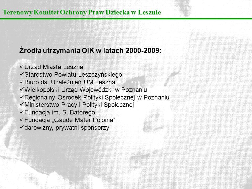 Terenowy Komitet Ochrony Praw Dziecka w Lesznie Źródła utrzymania OIK w latach 2000-2009: Urząd Miasta Leszna Starostwo Powiatu Leszczyńskiego Biuro d
