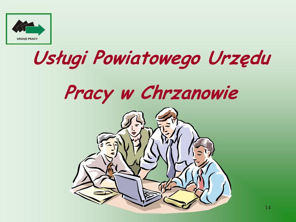 14 Usługi Powiatowego Urzędu Pracy w Chrzanowie