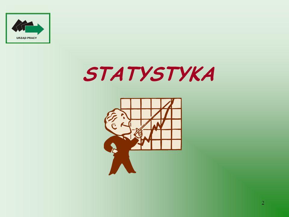 2 STATYSTYKA