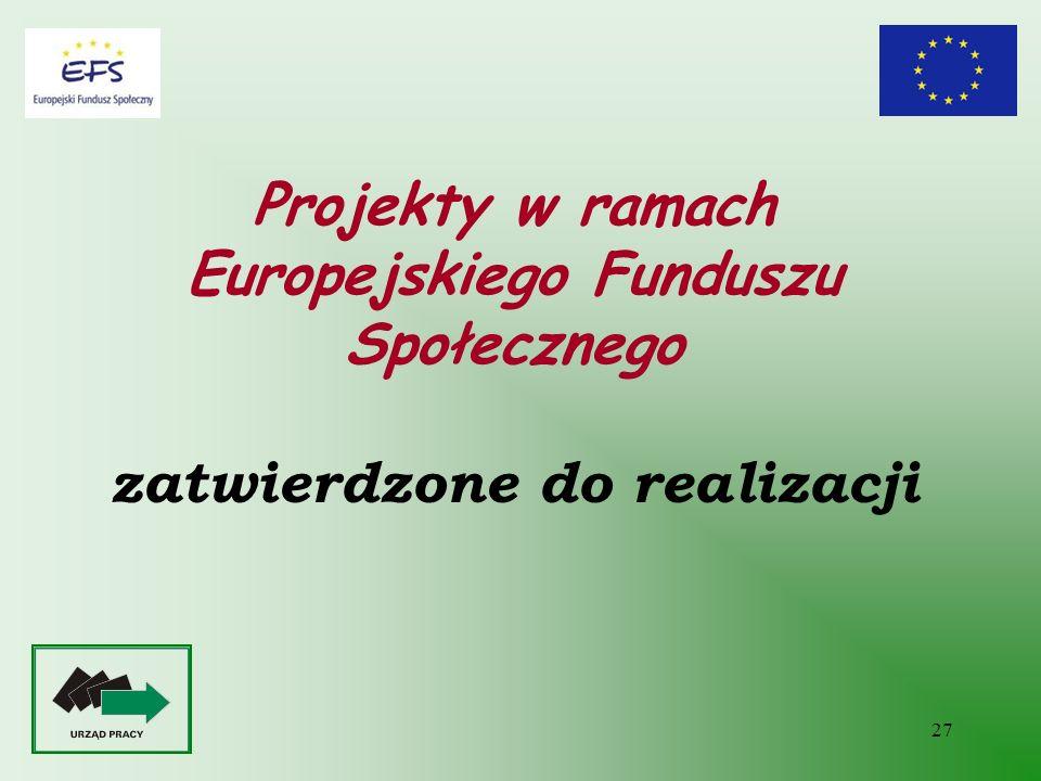 27 Projekty w ramach Europejskiego Funduszu Społecznego zatwierdzone do realizacji