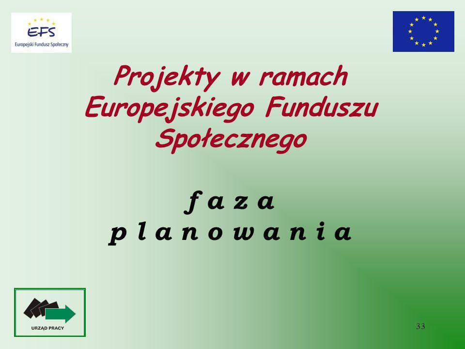 33 Projekty w ramach Europejskiego Funduszu Społecznego f a z a p l a n o w a n i a