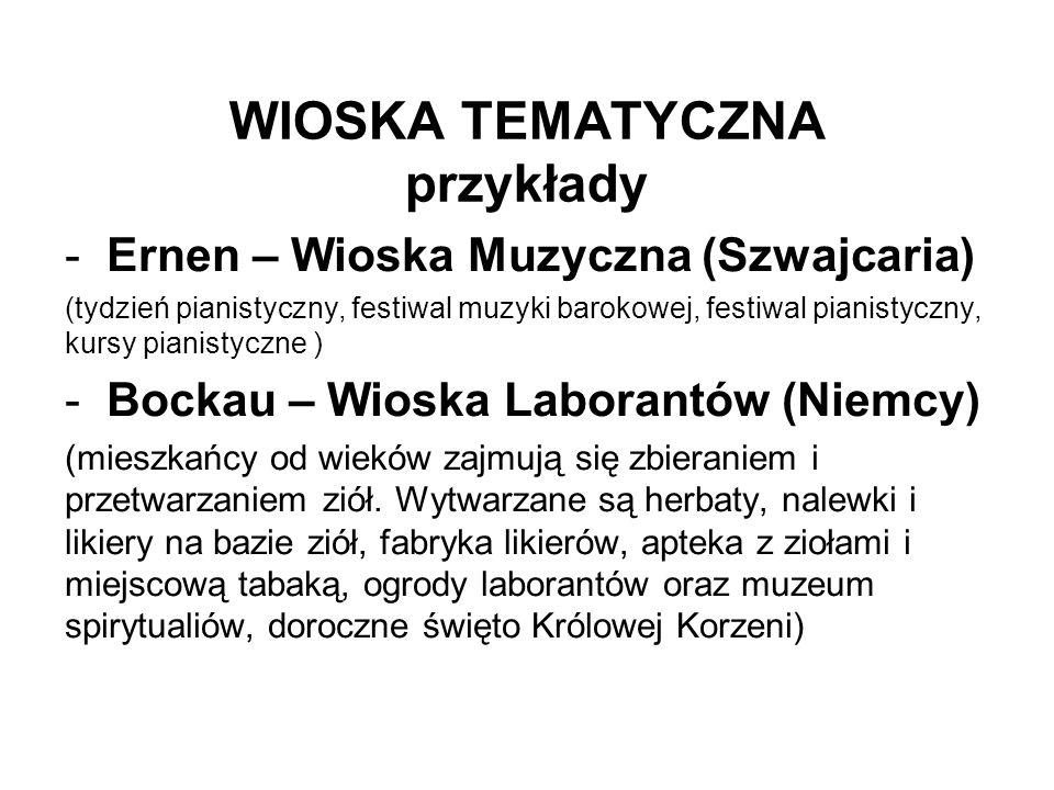 WIOSKA TEMATYCZNA przykłady -Ernen – Wioska Muzyczna (Szwajcaria) (tydzień pianistyczny, festiwal muzyki barokowej, festiwal pianistyczny, kursy piani