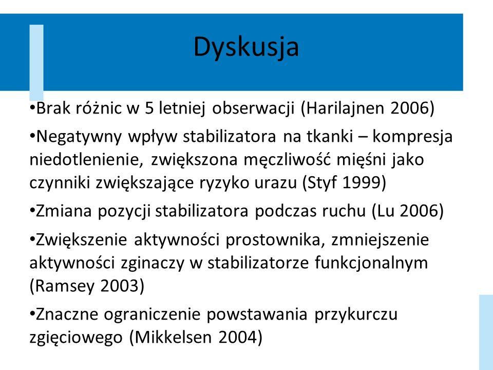 Dyskusja Brak różnic w 5 letniej obserwacji (Harilajnen 2006) Negatywny wpływ stabilizatora na tkanki – kompresja niedotlenienie, zwiększona męczliwoś