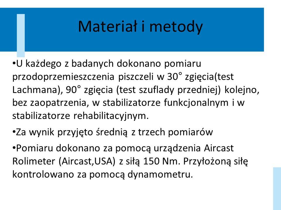 Materiał i metody U każdego z badanych dokonano pomiaru przodoprzemieszczenia piszczeli w 30° zgięcia(test Lachmana), 90° zgięcia (test szuflady przed