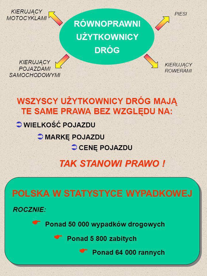 PRZYCZYNY WYPADKÓW PO SPOŻYCIU ALKOHOLU 1.Brawura.