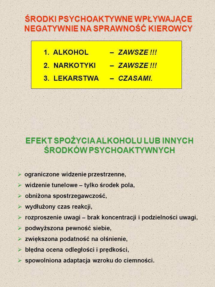 ŚRODKI PSYCHOAKTYWNE WPŁYWAJĄCE NEGATYWNIE NA SPRAWNOŚĆ KIEROWCY 1. ALKOHOL 2. NARKOTYKI 3. LEKARSTWA EFEKT SPOŻYCIA ALKOHOLU LUB INNYCH ŚRODKÓW PSYCH
