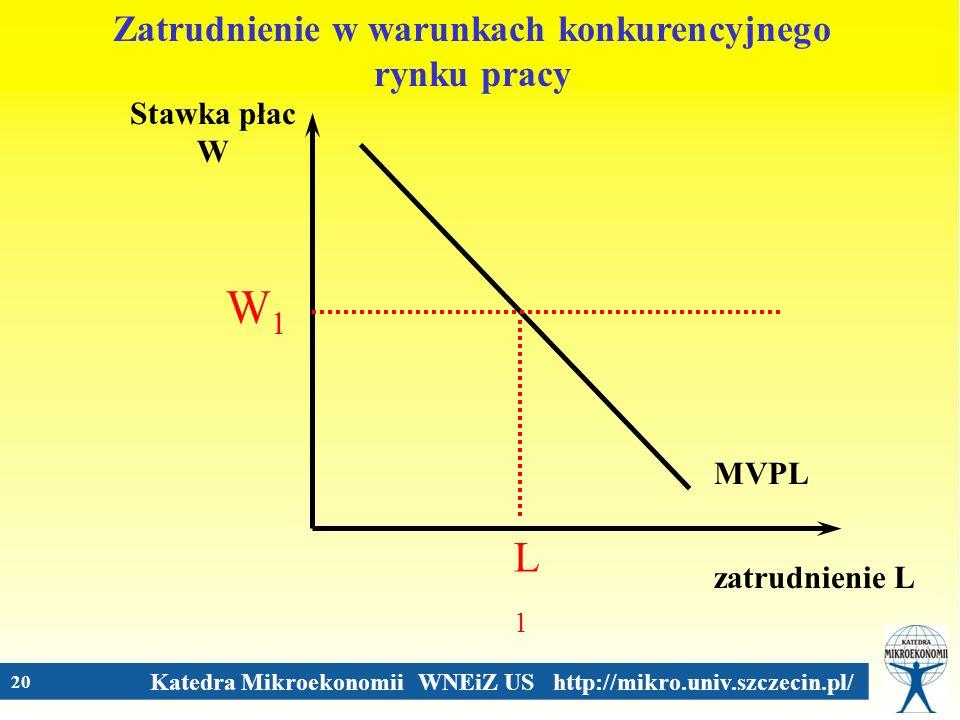 Katedra Mikroekonomii WNEiZ US http://mikro.univ.szczecin.pl/ 20 Stawka płac W zatrudnienie L MVPL Zatrudnienie w warunkach konkurencyjnego rynku prac