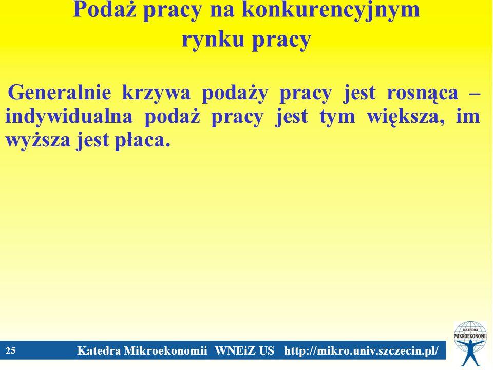 Katedra Mikroekonomii WNEiZ US http://mikro.univ.szczecin.pl/ 25 Podaż pracy na konkurencyjnym rynku pracy Generalnie krzywa podaży pracy jest rosnąca