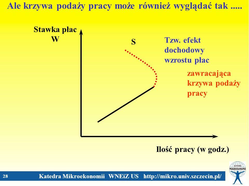 Katedra Mikroekonomii WNEiZ US http://mikro.univ.szczecin.pl/ 28 Stawka płac W Ilość pracy (w godz.) S Ale krzywa podaży pracy może również wyglądać t
