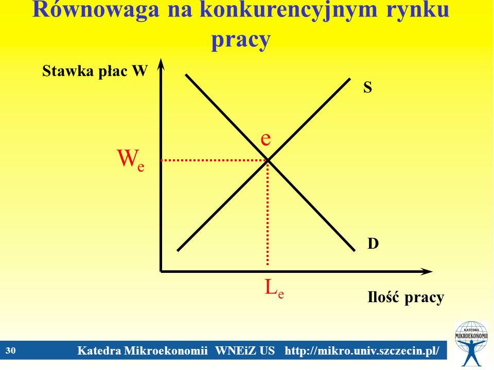 Katedra Mikroekonomii WNEiZ US http://mikro.univ.szczecin.pl/ 30 Stawka płac W Ilość pracy D S WeWe LeLe e Równowaga na konkurencyjnym rynku pracy